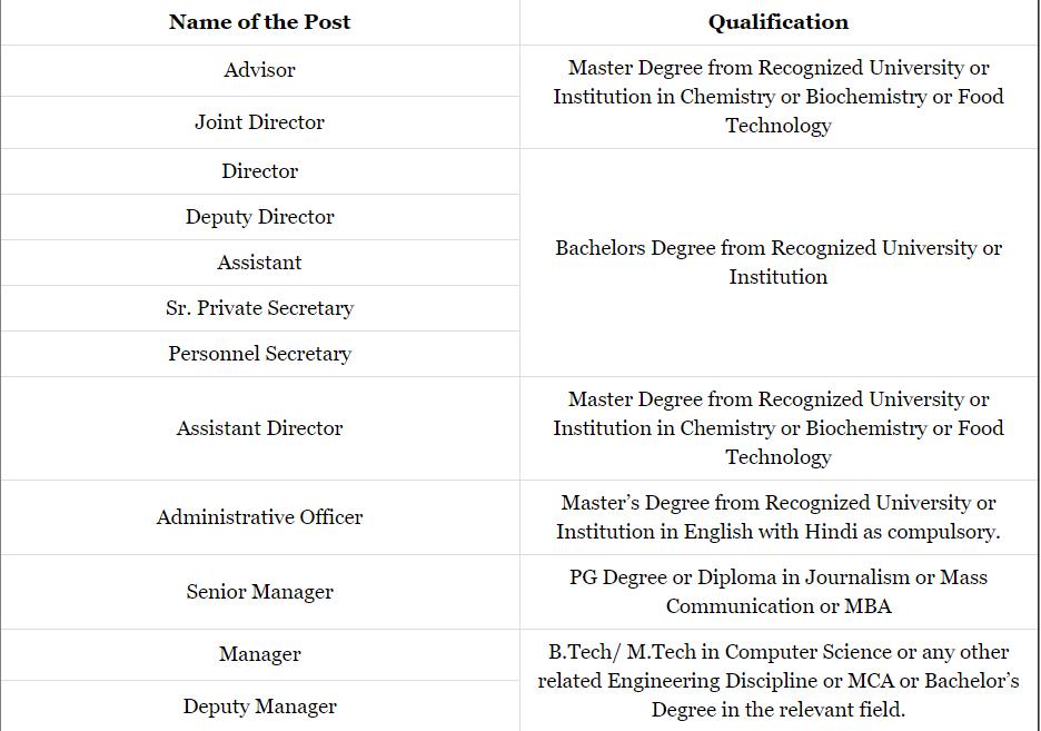fssai recruitment 2020 asistant posts